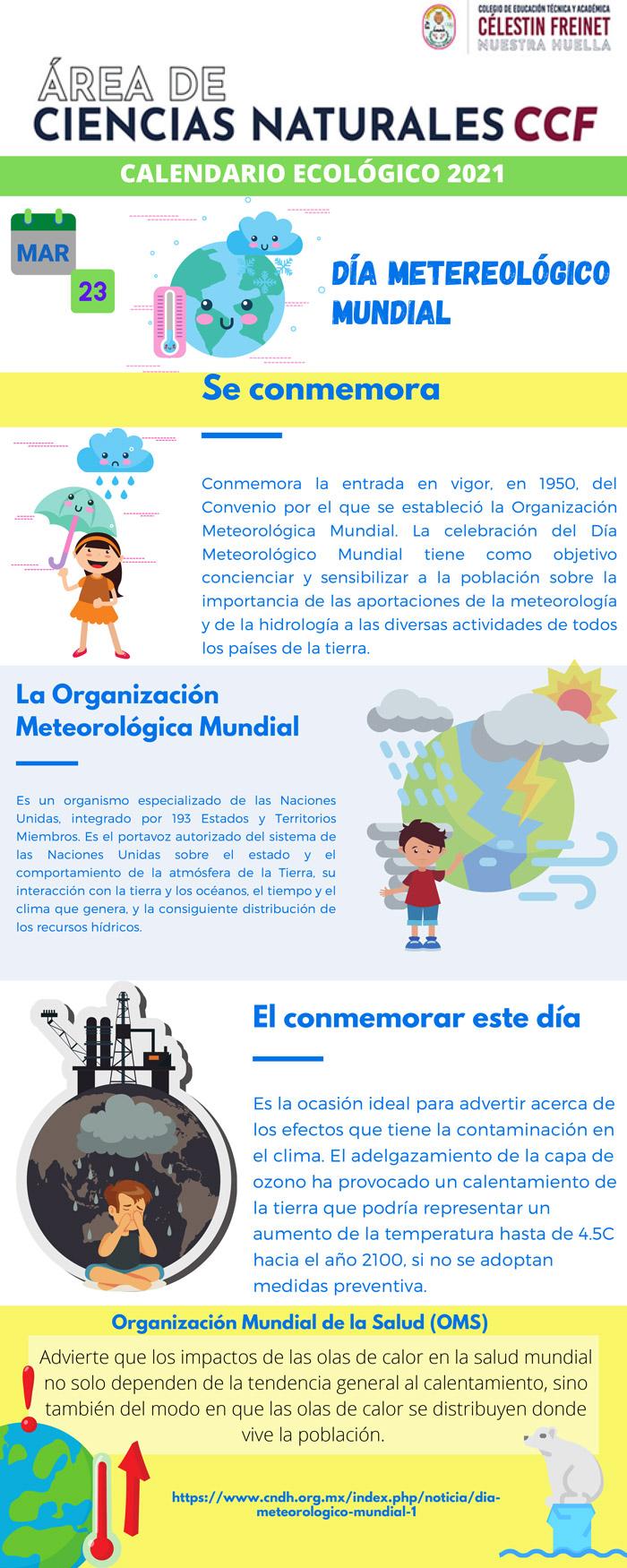 Infografía Día Meteorológico Mundial