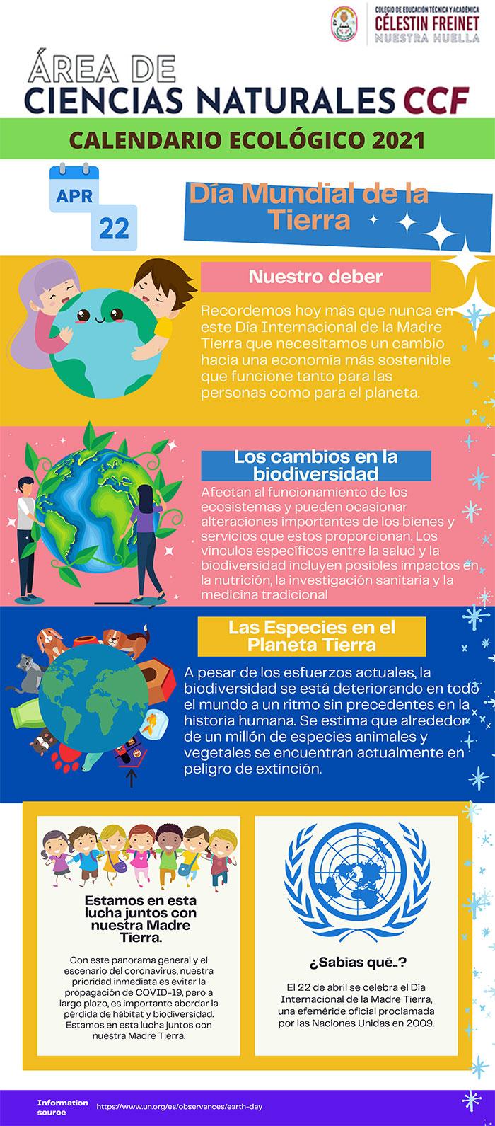 Infografía día mundial de la tierra 22 de abril